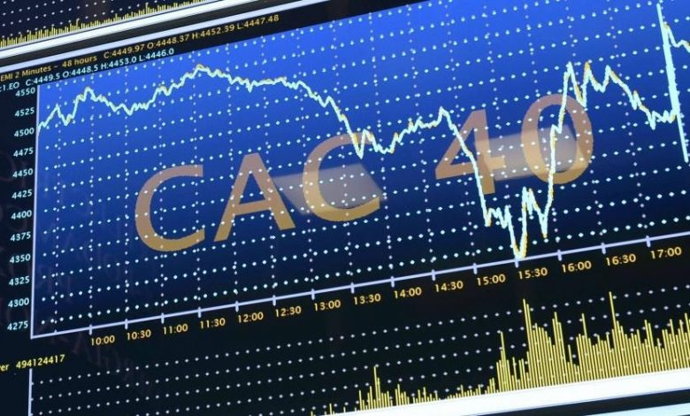 The ultimate guide to CAC-40 index