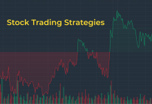 intraday trading stocks