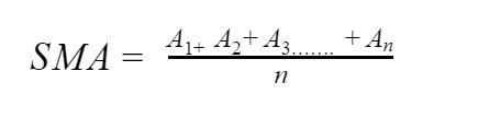 SMA formula