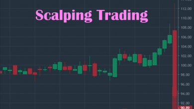 Scalping Trading Tips