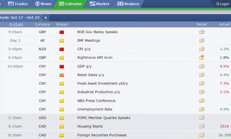 Forex trading calendar homepage